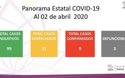 Coronavirus: Ya son tres los decesos por Covid-19 en Morelos - El ...